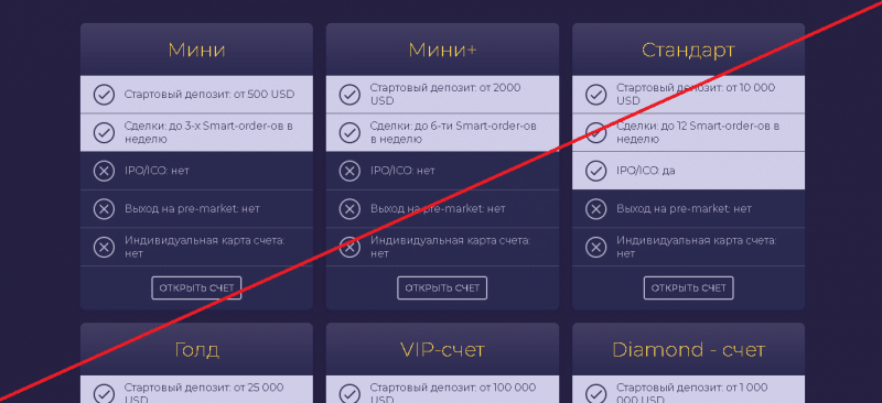SafeBX – Реальные отзывы о safebx.com
